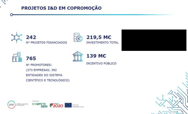 Resultados_CoPromocao_sem barra