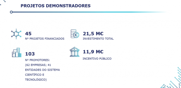 Resultados_Demonstradores_sem barra