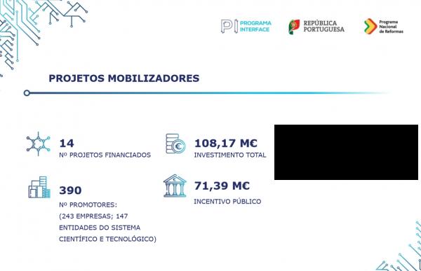 Resultados_Mobilizadores_sem barra